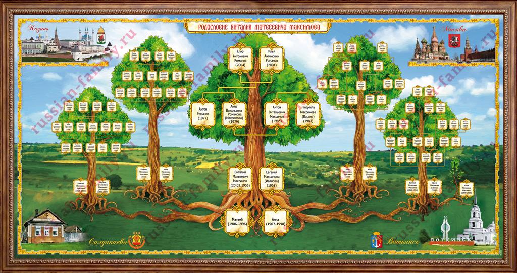 Как сделать дерево семья